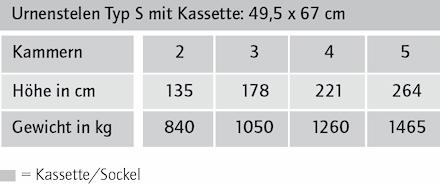 typ-s_standa_mit-kassete